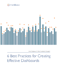 6 Best Practices for Creating Effiective Dashboards Cover Image 232x300 - 6 Best Practices for Creating Effective Dashboards