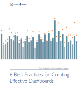 6 Best Practices for Creating Effiective Dashboards Cover Image 260x320 - 6 Best Practices for Creating Effective Dashboards