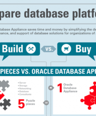 Compare Database Platforms