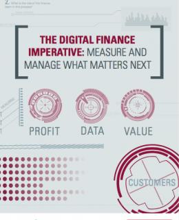 The Digital Finance Imperative