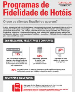 O que os clientes querem de um programa de fidelidade de hotel? Dados do Brasil extraídos de nossa pesquisa global.