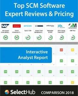 Top Supply Chain Management Software 2019--Expert Reviews & Pricing
