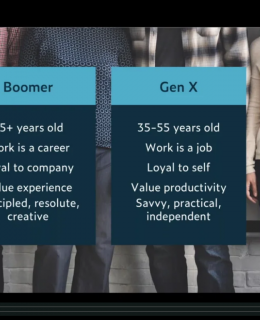 Millennial Managers: How to Develop the Next Generation of Leaders