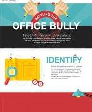 Tips for Standing Up to the Workplace Bully