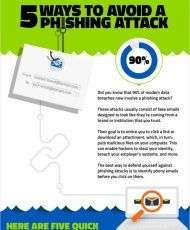 5 Ways to Avoid a Phishing Attack