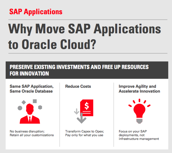 Why Move SAP Applications to Oracle Cloud? Infographics
