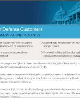 Appian for Defense: Manpower and Personnel Readiness