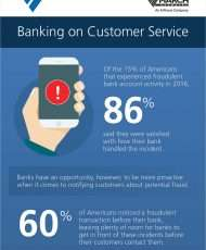 Infographic: Banking on Customer Service & Security