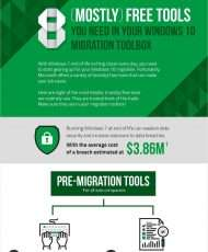 8 Mostly Free Tools You Need in Your Windows 10 Migration Toolbox