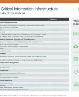 Industrial Cyber Security Readiness Checklist