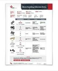 Metal Finishing Selection Guide
