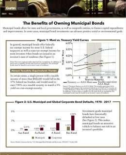The Benefits of Owning Municipal Bonds