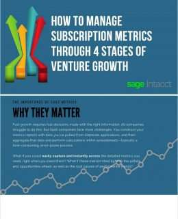 How to Manage Subscription Metrics Through 4 Stages of Venture Growth
