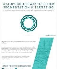 4 'Stops' on the Way to Better Segmentation & Targeting