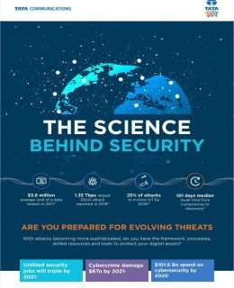 THE SCIENCE BEHIND SECURITY