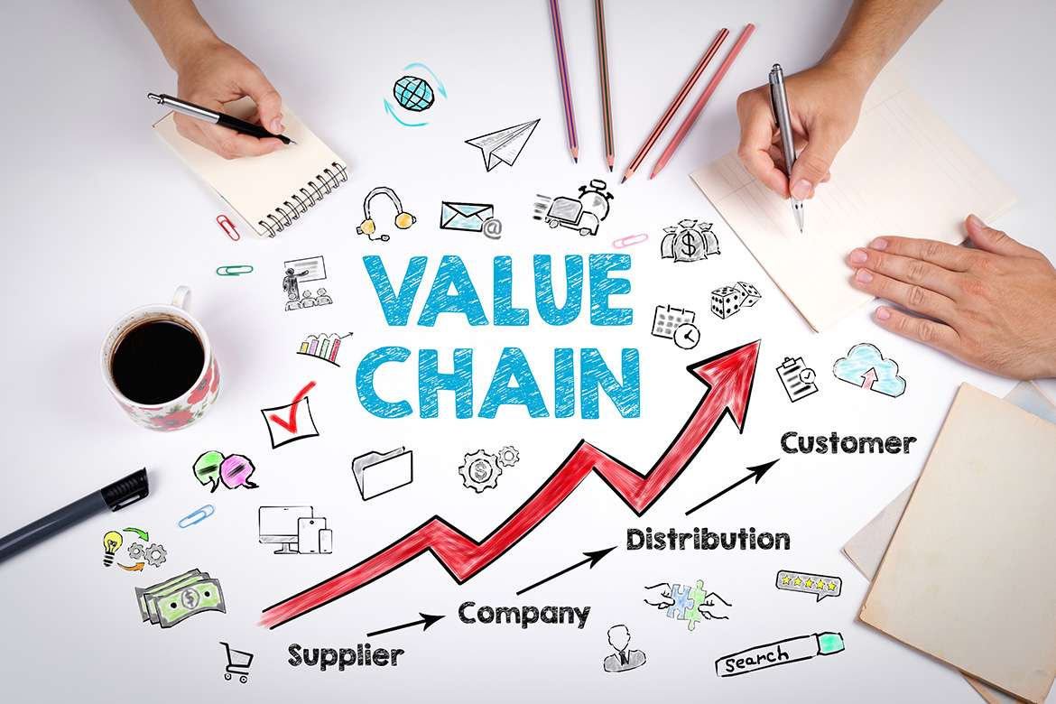 310803 - Introduction to Value Chain Analysis