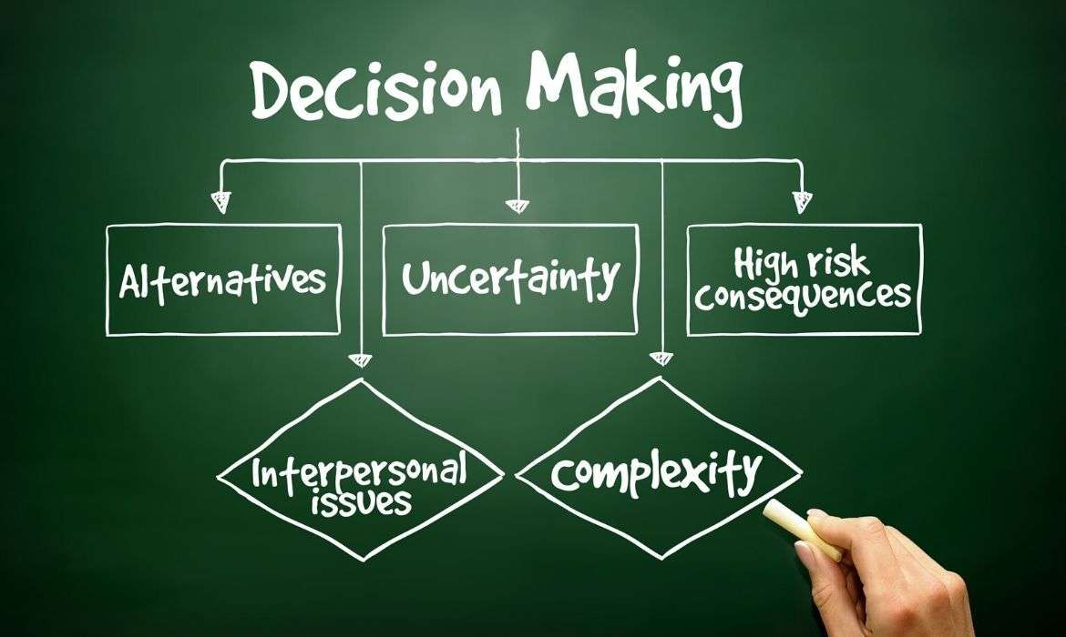 2 - Smart - Data Driven - Decision Making