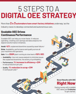 5 steps to 260x320 - Infographic: 5 Step to a Digital OEE Stragety for Auto & Tire