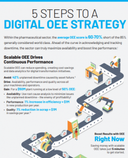 5 steps to a Digital 260x320 - Infographic: 5 Step to a Digital OEE Stragety for Consumer Package Goods & Life Sciences
