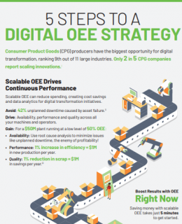5 steps to a Digital OEE 260x320 - Infographic: 5 Step to a Digital OEE Stragety for Metals & Cement