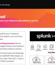Screenshot 2020 10 16 at 20.57.27 190x230 - Splunk Cloud Product Brief
