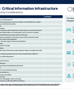 Screenshot 3 260x310 - The ICS Cybersecurity Considerations Checklist