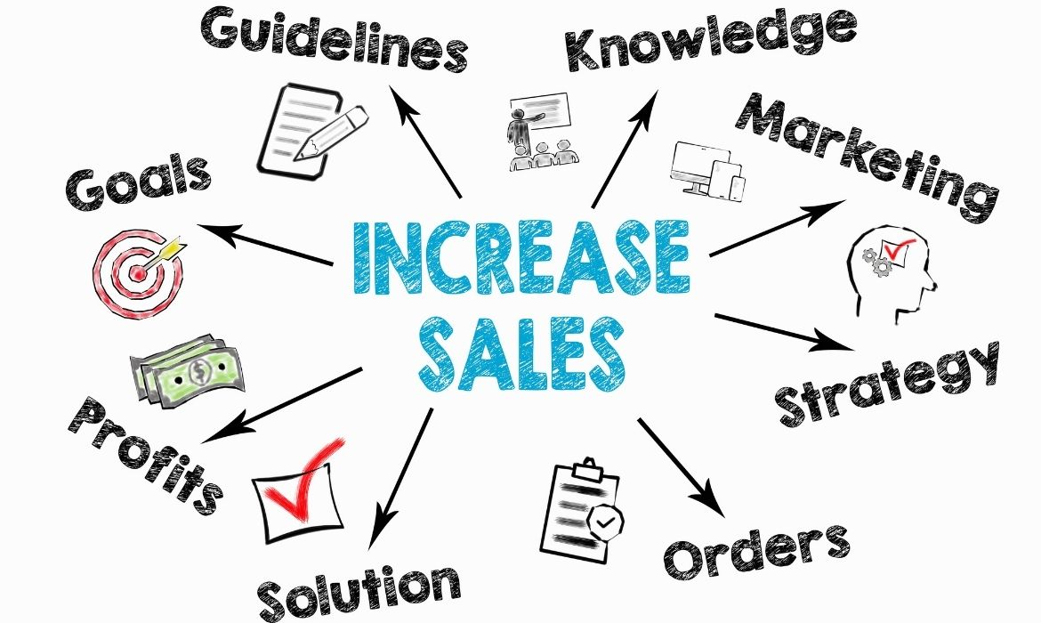 3 - Increase your sales with these three steps