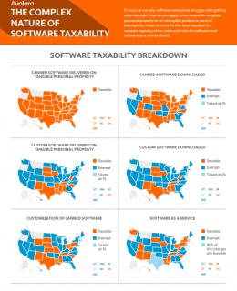 Screenshot 4 5 260x320 - Software Taxability Infographic