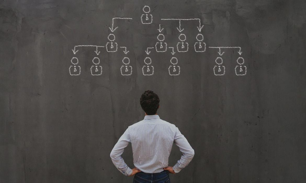 4 - 4 Tips to improve your company's structure