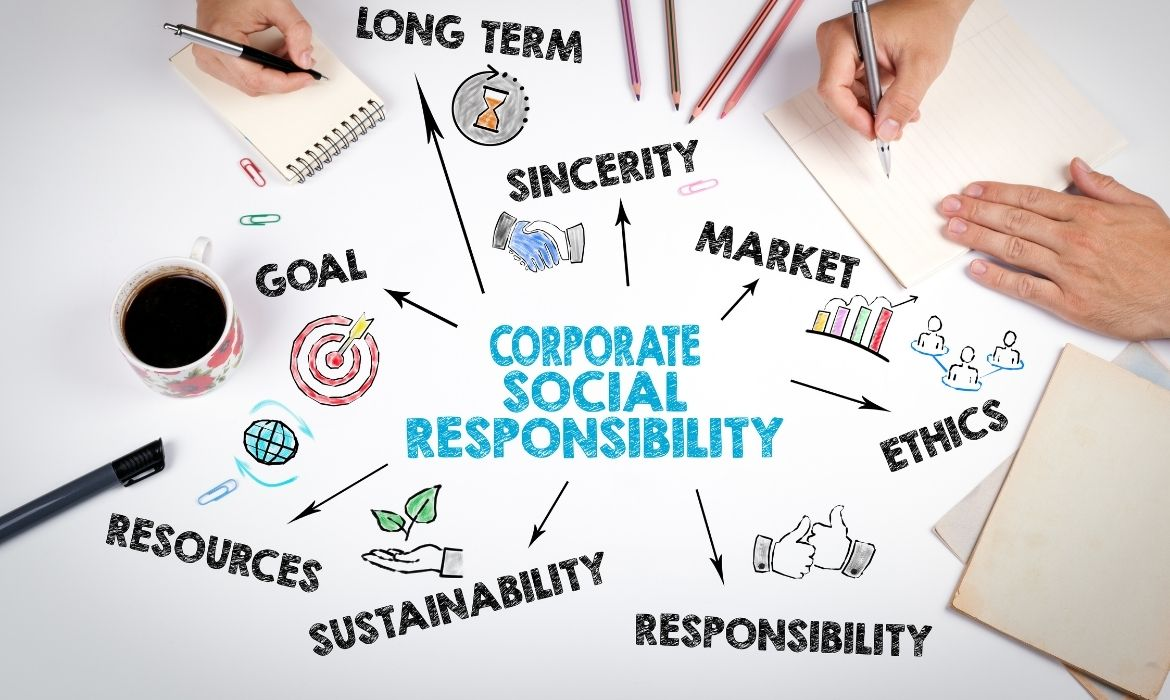 3 - The importance of corporate social responsibility