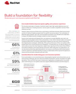 Screenshot 1 6 260x320 - Build a foundation for flexibility