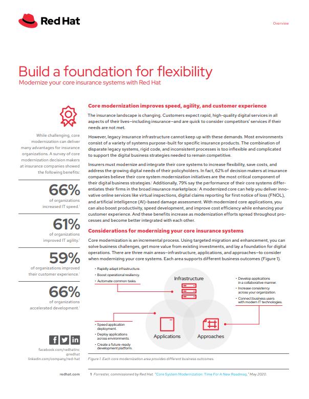 Screenshot 1 6 - Build a foundation for flexibility